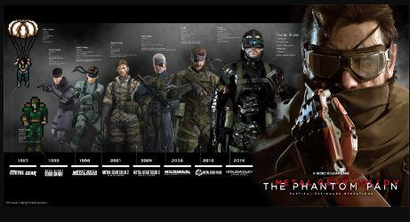 Metal Gear Solid V the phantom pain ps4 image2.JPG